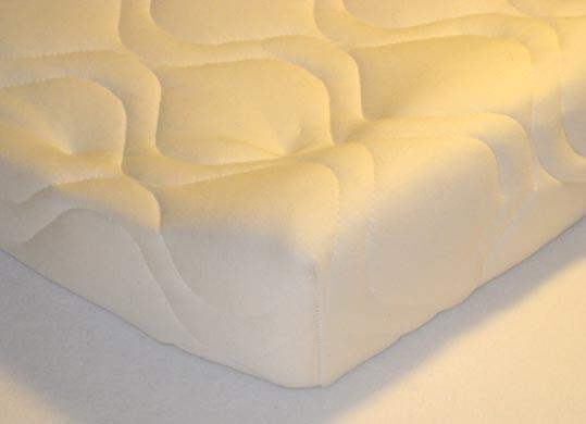 Portable Crib Bedding Canada